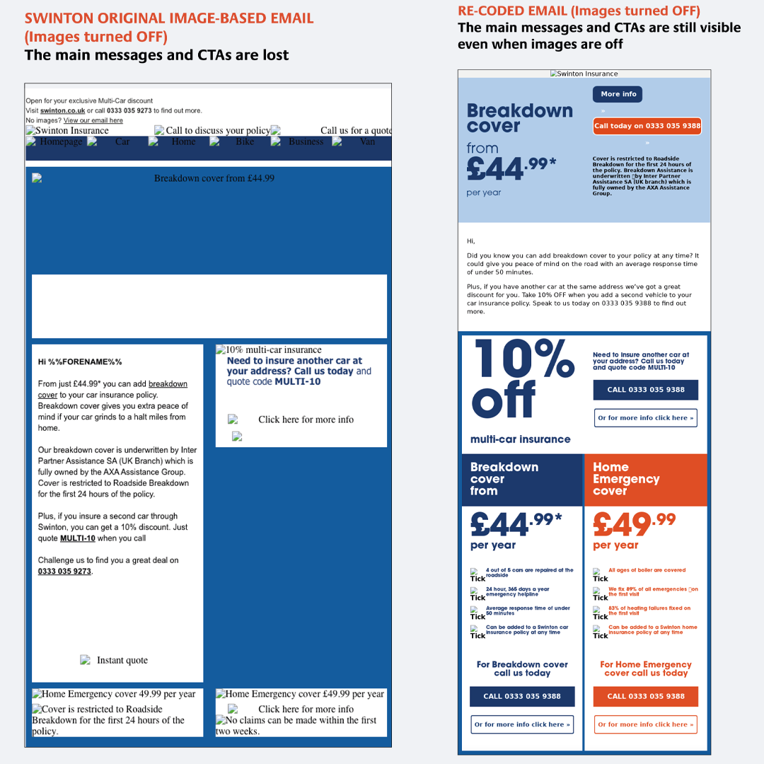 HTML email creation for Swinton